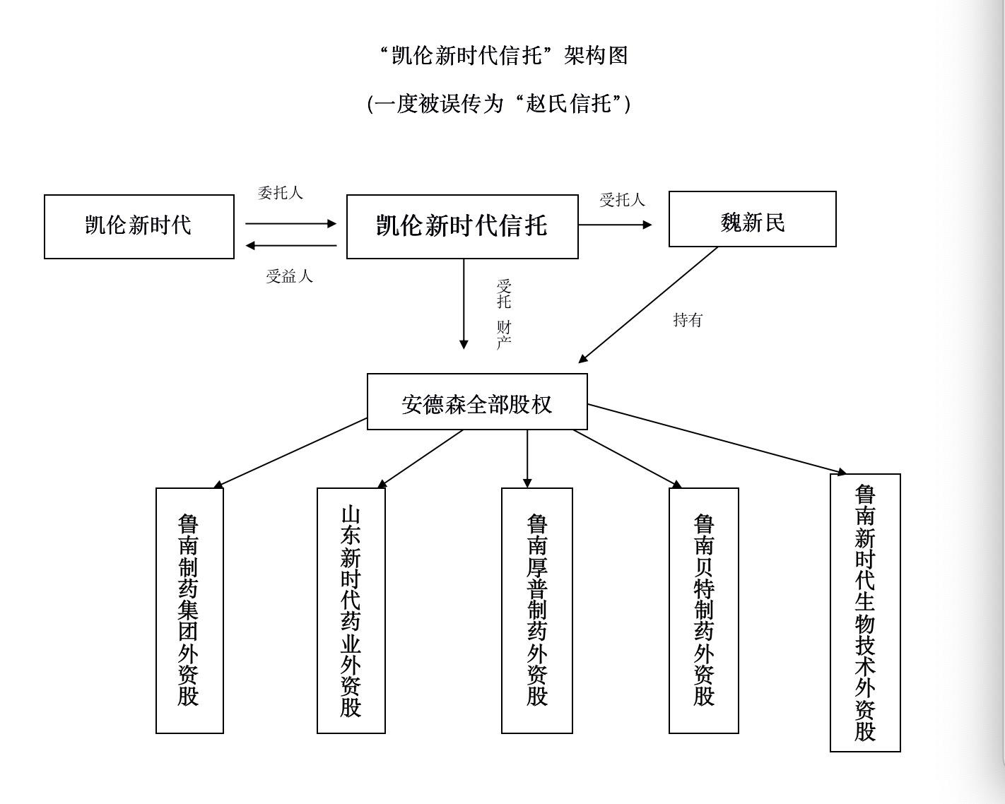 鲁南制药04.jpg